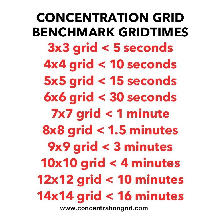 Concentration Grid is a mental skills training exercise/app for students, athletes, coaches, sports performance/psychology professionals, trainers, teachers, parents, etc.  Use concentration grids a/k/a mental focus grids with student-athletes as a tool for assessment, practice and development of focus/attention skills … and for competitive challenge and fun.  Make self-development a daily habit.  #challengeyourself #concentrationgrid -www.concentrationgrid.com - www.mentalfocusgrids.com - www.tryconcentrationgrid.com